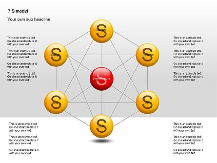 7S Model Diagram Presentation Template, Master Slide