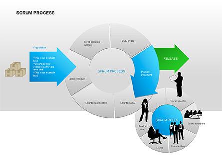 Scrum Process Diagram Presentation Template, Master Slide