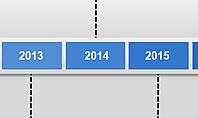 Timeline Preloader Diagrams