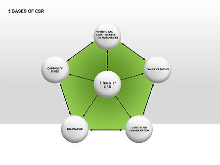 5 Bases of CSR Presentation Template, Master Slide