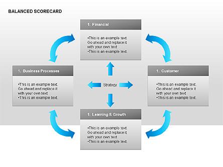 Colored Balanced Scorecard Diagram Presentation Template, Master Slide