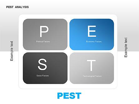 PEST Analysis Diagram Presentation Template, Master Slide