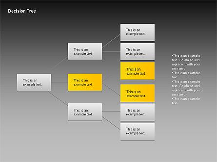 Decision Tree Chart Presentation Template, Master Slide