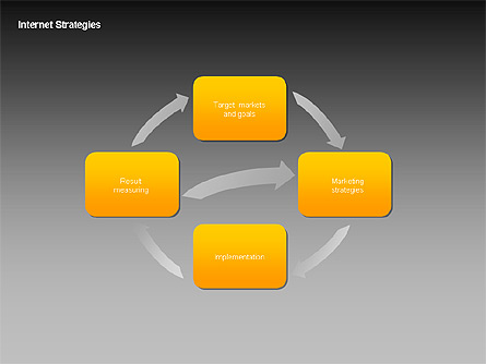Internet Strategy Diagram Presentation Template, Master Slide
