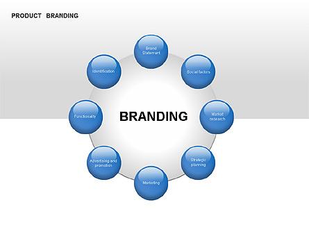 Product Branding Diagram Presentation Template, Master Slide