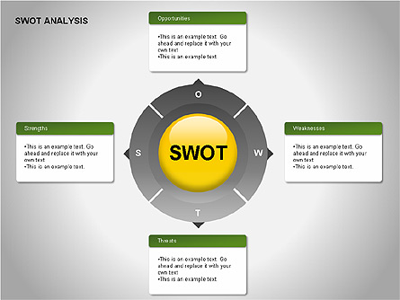 SWOT Analysis Diagram Presentation Template, Master Slide