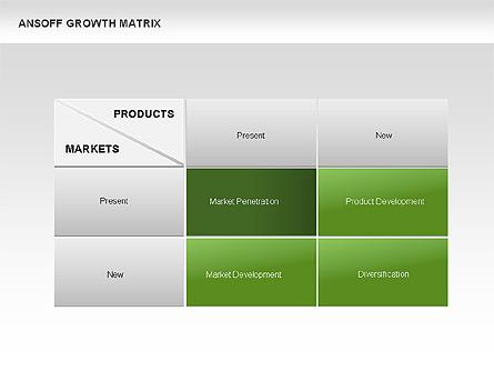 Ansoff Growth Matrix Presentation Template, Master Slide
