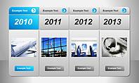 Timeline Photos Diagram