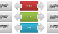 Marketing Plan Diagram