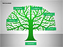 Tree Diagrams slide 12