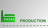 Environmental Responsibility Diagrams