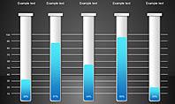 Test Tubes Charts