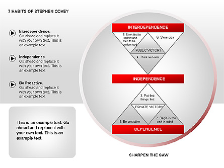 7 Habits of Stephen Covey for Presentations in PowerPoint and ...