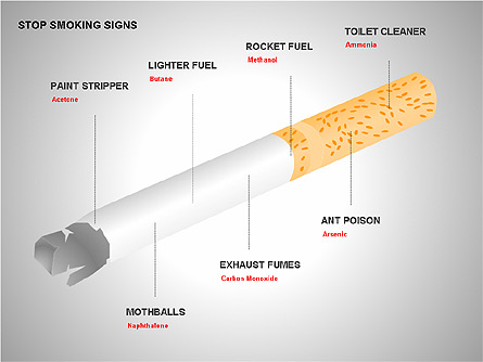 Free Stop Smoking Signs For Presentations In Powerpoint
