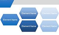 Program Management Team Charts