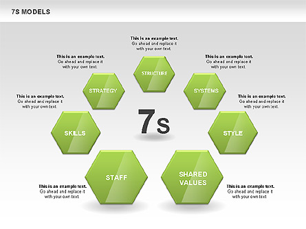 7s model diamond diagram for presentations in powerpoint and keynote