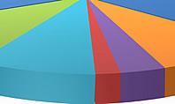 Cutaway Pie Charts