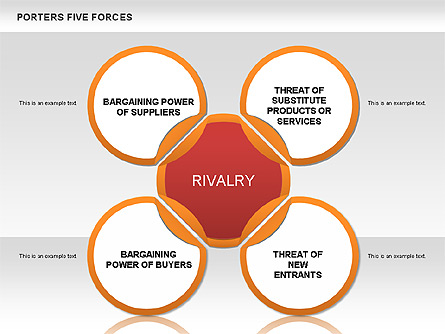 Porter 39 s five forces for presentations in powerpoint and for Porter 5 forces template