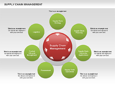 Supply chain zara supply chain management ppt zara supply chain management ppt pictures toneelgroepblik