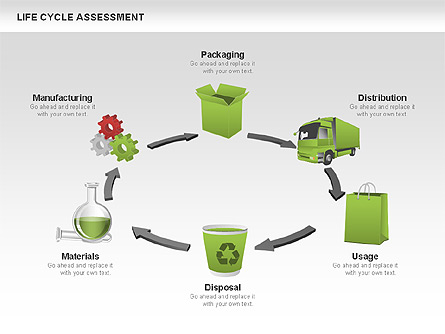 Life Cycle Assessment Diagram For Presentations In Powerpoint And