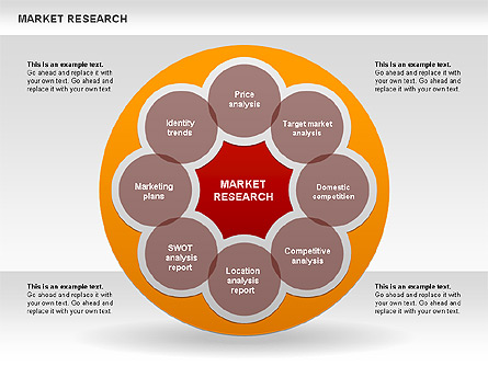 marketing research process analysis Marketing research is a systematic process of colleting, analyzing, and recording data relevant to any problem in marketing this process involves certain steps to be followed in sequence experts on the field have suggested almost similar process.