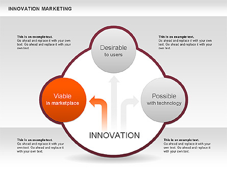 marketing design and innovation