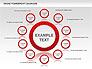 Round Diagrams slide 9