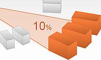 3D Boxes Pie Chart