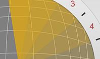 Circle Sectors Chart