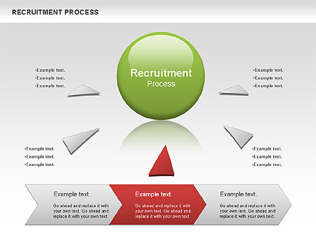 process of recruitment and development of employees Free management essays this essay seeks to discuss how organizations and employees see recruitment and selection and contracting the recruitment process.