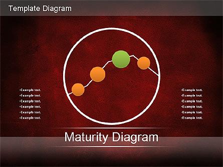 Maturity PowerPoint Diagram Presentation Template, Master Slide