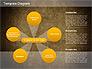 Corporate Responsibility Diagram slide 3