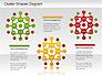 Cluster Shapes Diagram slide 3