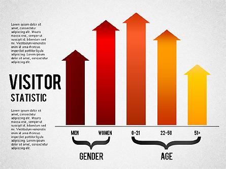 Visitor Statistics and Graphs Presentation Template, Master Slide