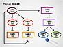 Business Planning Flowchart slide 10