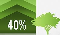 Eco Friendly Infographics