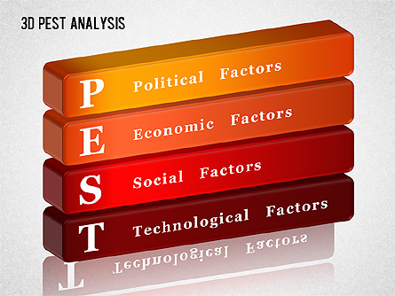 pest analysis melbourne victory Information and guides to help to start and manage your business or company.