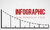 Infographics Shapes Set