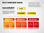 Project Management Diagram slide 7