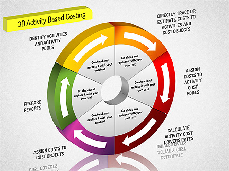 master thesis activity based costing Activity-based costing (abc) - advantages and disadvantages publish your bachelor's or master's thesis in this report i show how activity-based costing.
