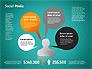 Social Media Infographic slide 12