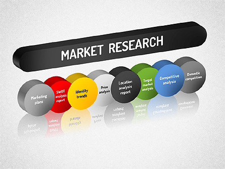 Market Research Diagram for Presentations in PowerPoint and ...