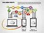Social Media Planning slide 3