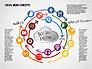 Social Media Planning slide 7