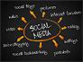 Social Media Planning slide 9