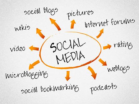Social Media Planning Presentation Template, Master Slide