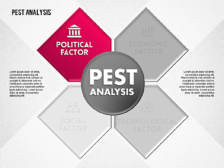 pest analysis of media industry