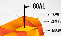 Business Goal Diagram