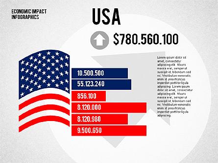 Economic Impact Infographics Presentation Template, Master Slide