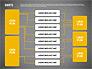 Dispatch Process Flowchart slide 12